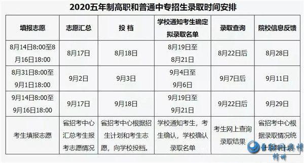 山西省招考中心:中考考生可报考5年制高职和中专
