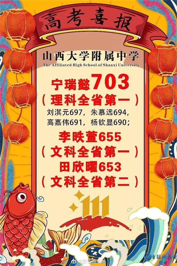 山西高考文理科第一名出炉!忻州这些学校发布2020高考喜报