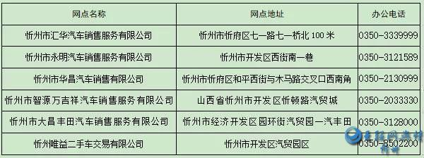 重磅!下周起忻州市六个登记服务站开办小型汽车注册登记业务