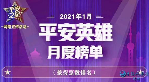 """山西3人 1月""""平安之星""""榜单发布忻州武俊德上榜"""