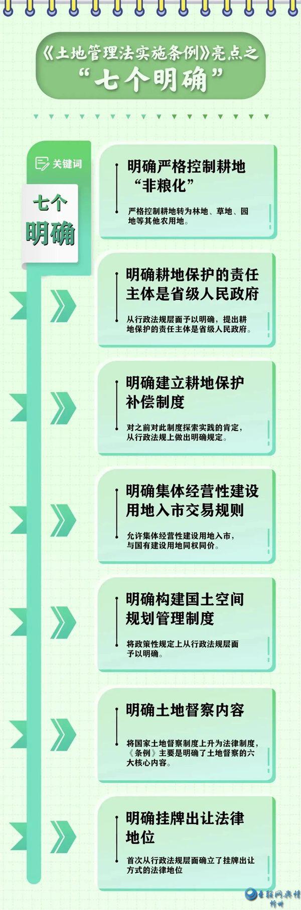 忻州:各村一律禁止!下月施行